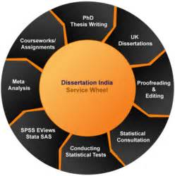 Doctoral Students, Thesis Topics - Faculty of Education